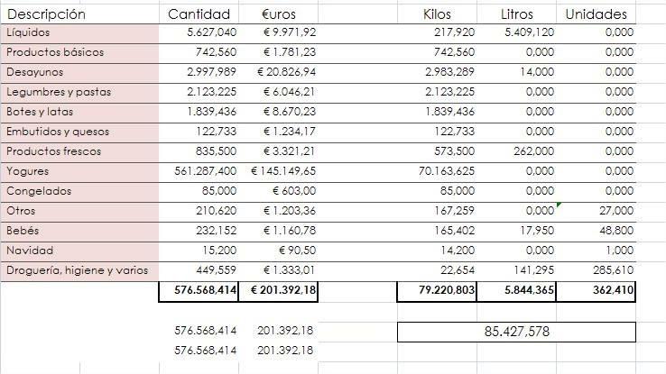 Resultados de AAQUA a octubre 2014